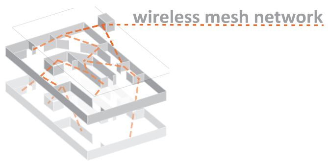wireless mesh graphic (1)
